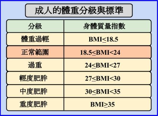 %e6%b8%9b%e9%87%8d-%e7%98%a6%e8%ba%ab-%e6%b8%9b%e8%82%a5-%e6%96%b9%e6%b3%95-%e8%82%a5%e8%83%96-%e8%ae%8a%e7%98%a6-%e5%9f%8b%e7%b7%9a-%e6%b0%b4%e8%85%ab-%e6%b8%9b%e8%84%82-%e5%89%af%e4%bd%9c%e7%94%a8