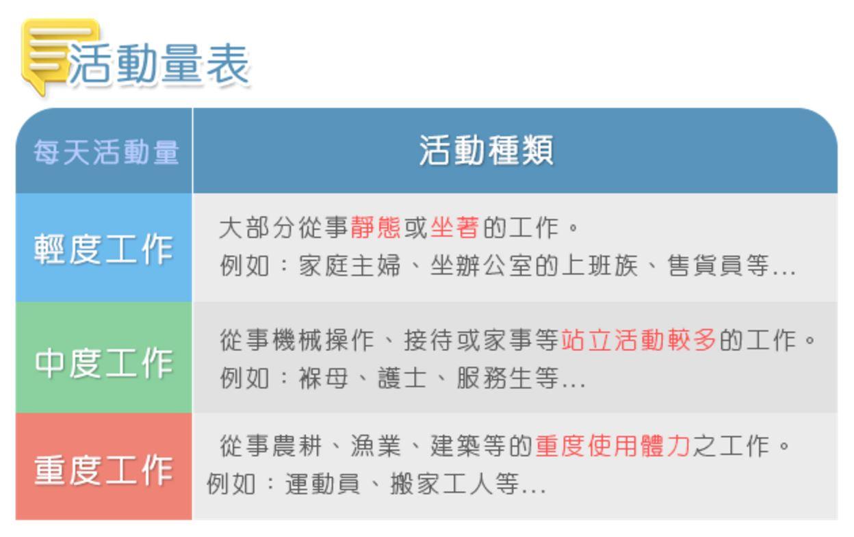彥靚診所-桃園-台北-新竹-減重-減肥-瘦身-埋線-燃脂-運動-不易胖-不復胖-20170310-010